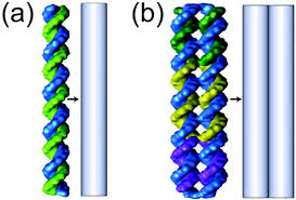Dna Model Origami - pseudorigid models of compliant dna origami mechanisms
