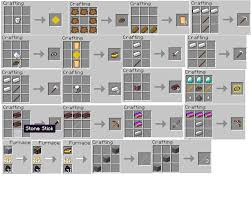 Minecraft Crafting Table Guide Minecraft Lessons Tes Teach