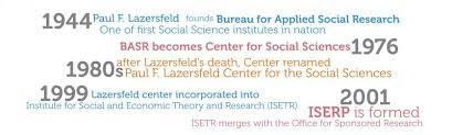 bureau social history iserp