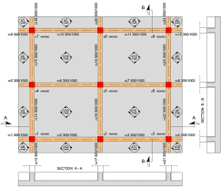 how to build a raft foundation using its advantages