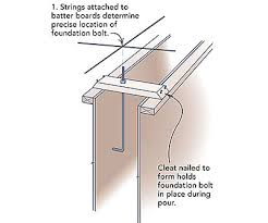 Types Of Foundations For Homes Precise Location Of Foundation Bolts Fine Homebuilding