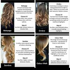 does hair look like ombre when highlights growing out a good reference for understanding these 4 different terms