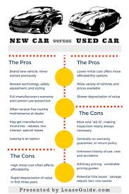 Used Car Bill Of Sale No Warranty by 40 Best Car Buying And Leasing Images On Pinterest Car Leasing
