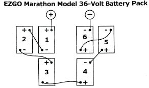 ez go marathon 36v wiring diagram diagram wiring diagrams for
