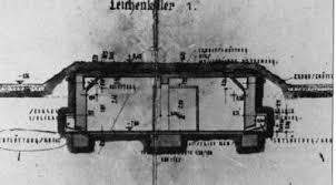 gaz chambre à gaz plan des chambre a gaz d auschwitz le guerre 40 45