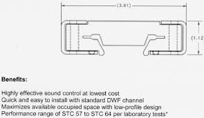 sound drywall mounting clips at super soundproofing co