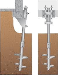 Basement Foundation Repair Methods by Foundation Repair Information