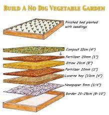 how to build a no dig organic vegetable garden homestead u0026 survival