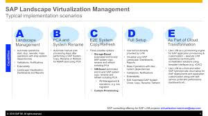 sap landscape management faq lvm lama sap blogs