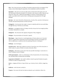 Profile On Resume Example by A Level English Glossary