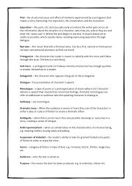 a level english glossary
