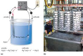 17 7 a deeper look electrolysis of water and aqueous solutions