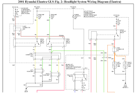 2001 hyundai elantra fuse diagram hello my high beam and low beam lights wont work i had the fusses