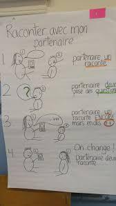 lucy calkins writing paper 39 best french anchor charts images on pinterest french raconter avec mon partenaire etape par etape