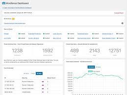 wordfence security u2014 wordpress plugins