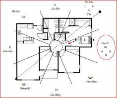 Feng Shui  The BA GUA Octagon Feng Shui Room And House - Feng shui bedroom furniture layout