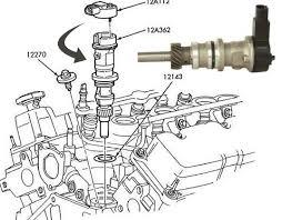 p1151 ford explorer denlors auto archive ford p1131 p1151 fault codes