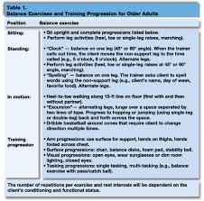 designing balance exercise programs for older adults
