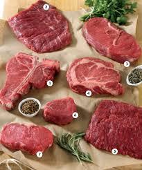 viande a cuisiner les meilleurs morceaux de boeuf pour le barbecue coup de pouce