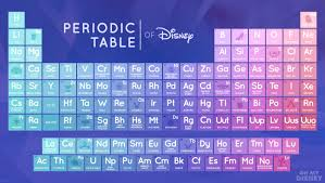 who made the modern periodic table the periodic table of disney will make you love science oh my disney