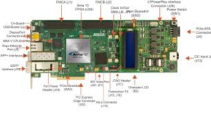 arria 10 fpga development kit user guide