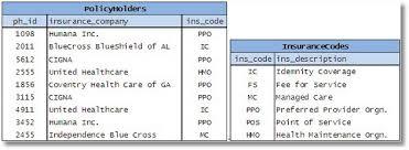 Missing Man Table Script Five Simple Database Design Errors You Should Avoid Simple Talk