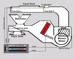 yj heating system explained jeep wrangler forum