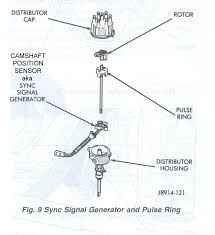 jeep cherokee engines camshaft position sensor sync pulse
