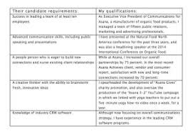 resume samples for freshers engineers in it case study for pwc