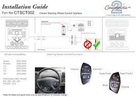 citroen xsara picasso wiring diagram schematics wiring diagram