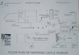 floor plans of castles tesla u0026 garbo at hammond castle ma the case of the