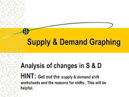supply u0026 demand graphing analysis of changes in s u0026 d hint get