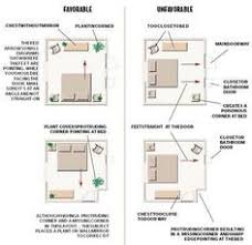 feng shui bedroom ideas how to sleep better with feng shui home sweet home pinterest