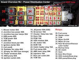 2000 jeep grand cherokee fuse box diagram wiring diagrams