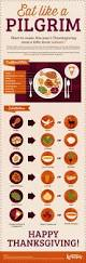 traditional canadian thanksgiving meal eat like a pilgrim visual ly