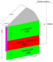energies free full text simulation study on the effect of