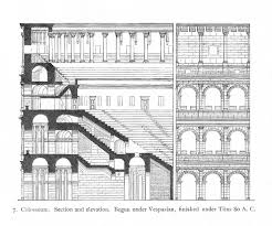 colosseum cross section ancient history architecture and ionic