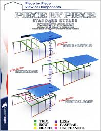Car Port Construction Answers To Faq About Metal Carports U0026 Metal Buildings