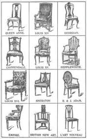 Types Of Armchairs A Photo Guide To Antique Chair Identification Antique Chairs