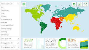 Types Of World Maps by Bp Energy Charting Tool And App Energy Economics Bp