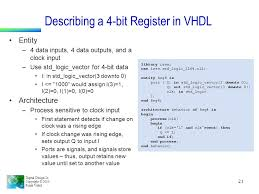 Test Benches In Vhdl Chapter 9 Hardware Description Languages Ppt Online Download