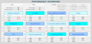 Kpi Report Template Excel Monthly Performance Reporting Template Continuous Improvement