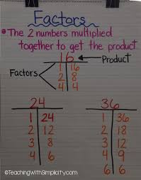 t chart factors teaching with simplicity