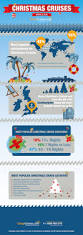 cruise in christmas infographics mania
