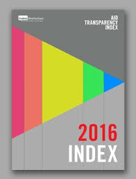 aid transparency index