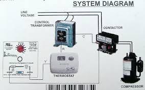 rheem rhsl wiring diagram efcaviation com