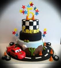 birthday cake characters keyboard image inspiration of cake and
