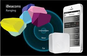ibeacon android bluetooth low power range beacon ibeacon eddystone for