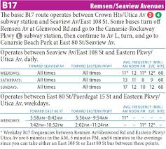 B49 Bus Route Map by B17 Remsen Seaview Avenues
