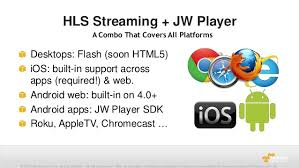 jwplayer android aws webcast using jw player and cloudfront to hls vid